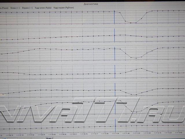 Техцентр Нива777 наши работы: Шнива турбо 1 бар (8)
